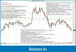 Trading spot fx euro using price action-2011-12-16-notes.jpg