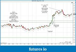 Trading spot fx euro using price action-2011-12-16-trades-.jpg