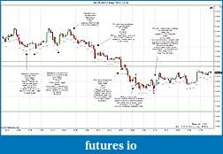 Trading spot fx euro using price action-2011-12-16-trades-b.jpg