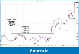 Trading spot fx euro using price action-2011-12-16-trades-c.jpg