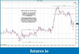 Trading spot fx euro using price action-2011-12-16-trades-d.jpg