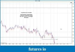 Trading spot fx euro using price action-2011-12-16-trades-e.jpg