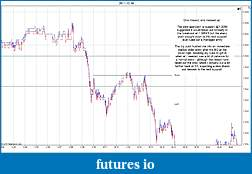 Trading spot fx euro using price action-2011-12-16-trades-f.jpg