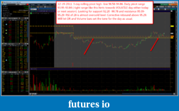 ACD trading By Mark Fisher-2011-12-19_0654_pre_market.png