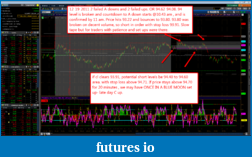Catching Big Waves - a trader's journal of surfing the the markets-2011-12-19_1201_intraday.png