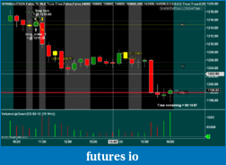 Safin's Trading Journal-es_19dec2011_160000.png