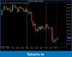 Plot vertical lines on chart when cash market opens / closes-es-03-12-15-min-12_19_2011.jpg