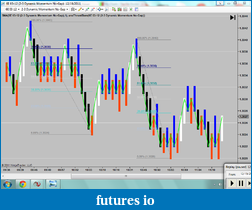 EURUSD 6E Euro-fib-chart.png