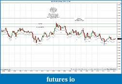 Trading spot fx euro using price action-2011-12-19-market-structure.jpg