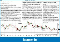 Trading spot fx euro using price action-2011-12-19-notes.jpg