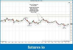 Trading spot fx euro using price action-2011-12-19-trades-.jpg
