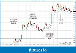 Trading spot fx euro using price action-2011-12-20-market-structure.jpg