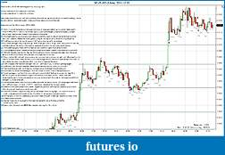 Trading spot fx euro using price action-2011-12-20-notes.jpg
