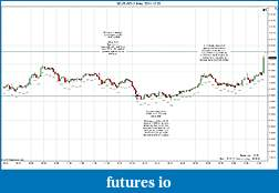 Trading spot fx euro using price action-2011-12-20-trades-.jpg