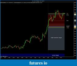 ACD trading By Mark Fisher-cl-02-12-5-min-20_12_2011-chart-1.jpg
