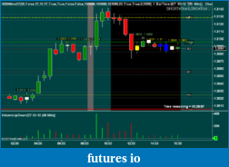 Safin's Trading Journal-e7_20dec2011_160000.png