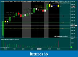 Safin's Trading Journal-es_20dec2011_160000.png