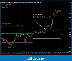ACD trading By Mark Fisher-cl-02-12-15-min-20_12_2011-eth.jpg