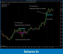 ACD trading By Mark Fisher-cl-02-12-15-min-20_12_2011-rth.jpg