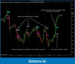 ACD trading By Mark Fisher-es-03-12-60-min-21_12_2011.jpg