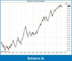 Click image for larger version  Name:$GBPUSD  12_18_2009 (4 Range).jpg Views:140 Size:71.0 KB ID:5784