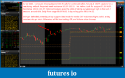 ACD trading By Mark Fisher-2011-12-22_0740_pre_market.png