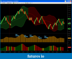 Trading the 6E Old School, With a Twist-charttooldschool_2011-12-22_2020.png