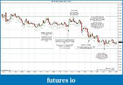 Trading spot fx euro using price action-2011-12-23-market-structure.jpg