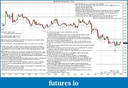 Trading spot fx euro using price action-2011-12-23-notes.jpg
