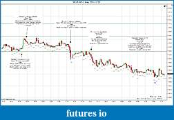 Trading spot fx euro using price action-2011-12-23-trades-.jpg
