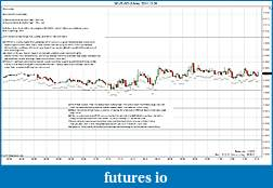 Trading spot fx euro using price action-2011-12-28-notes.jpg