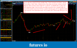 ACD trading By Mark Fisher-2011-12-28_1532_end_of_day.png