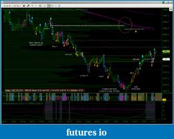 Daily Charts, Bar Patterns-bm-1222-aj-gc4scaling.png
