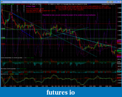 My CCI method+ on EURUSD 5 min chart-eurusd_dec_9-29_on_4_hr_chart_2011-12-30_0158.png