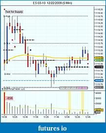 Daily Charts, Bar Patterns-es-03-10-12_22_2009-5-min-.jpg