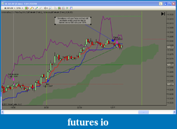 Ichimoku Kumo breakout strategy ...-buy-signal_with-false-exit.png