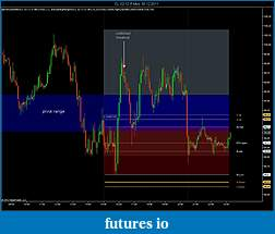 ACD trading By Mark Fisher-cl-02-12-5-min-30_12_2011-chart-1.jpg