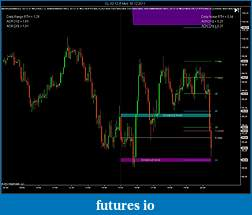 ACD trading By Mark Fisher-cl-02-12-5-min-30_12_2011-chart-2.jpg