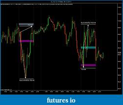 ACD trading By Mark Fisher-cl-02-12-15-min-30_12_2011.jpg
