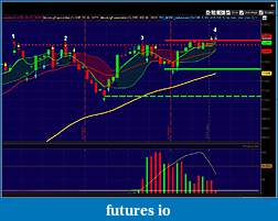 Time Bandit: Daily Trading Plan for the YM and ES-ymh2-10-day-daily.jpg