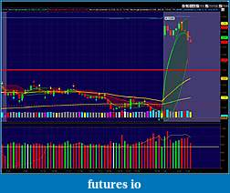 Time Bandit: Daily Trading Plan for the YM and ES-ymh201032012-10-day-ons.jpg