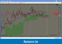 Ichimoku Kumo breakout strategy ...-1-3-2012-6e-5m-chart.png