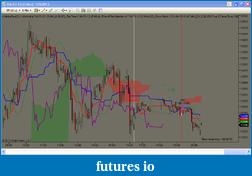Ichimoku Kumo breakout strategy ...-1-3-2012-ym-5m-chart.png