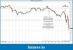 Trading spot fx euro using price action-2012-01-06-trades-.jpg