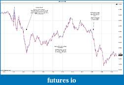 Trading spot fx euro using price action-2012-01-06-trades-b.jpg