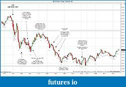 Trading spot fx euro using price action-2012-01-06-trades-c.jpg
