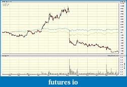 IPSU Imperial Sugar Company-ipsu-comparison-chart.jpg