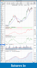 Click image for larger version  Name:US-30-Year-Treasuries_6_1_12.png Views:35 Size:58.0 KB ID:59067
