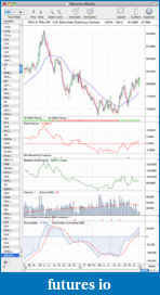 Trading breakouts with stage analysis-dx_dollar_weekly_6_1_12.png