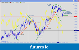Forex Spot with Divergence-div-ej-12232409.png
